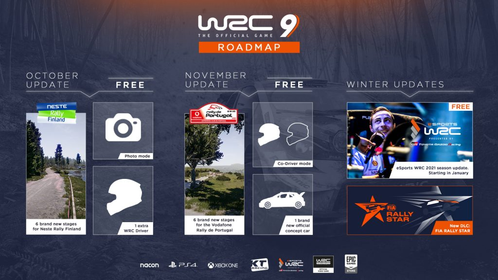 WRC9 Roadmap 1024x576 1