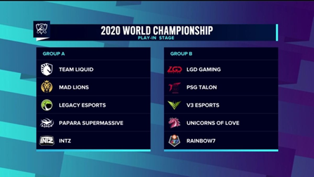 equipos 2020 world