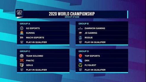 sorteos world 2020
