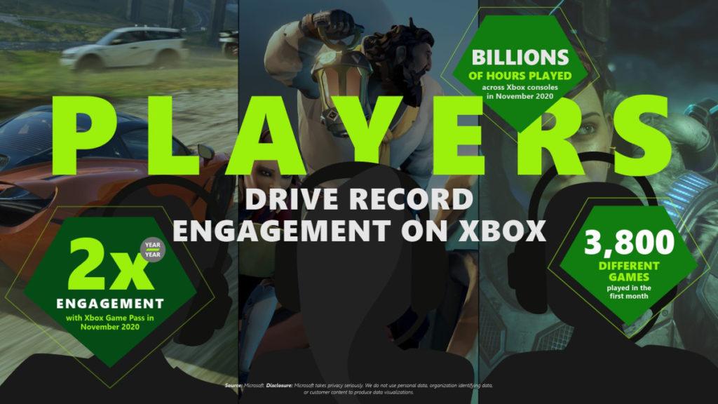 Xbox Game Pass Ultimate en dispositivos móviles