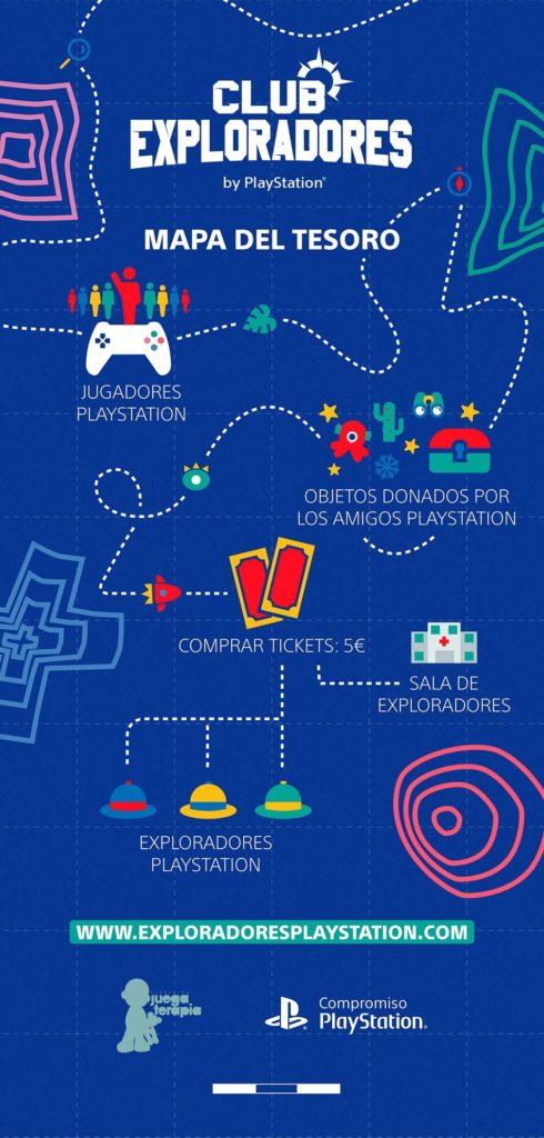 PS ClubExploradoresPS Infografia